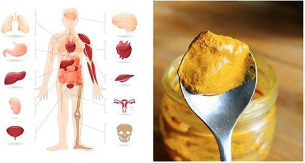 Voilà ce qui arrive à votre corps si vous mangez 1 cuillère à café de curcuma chaque jours