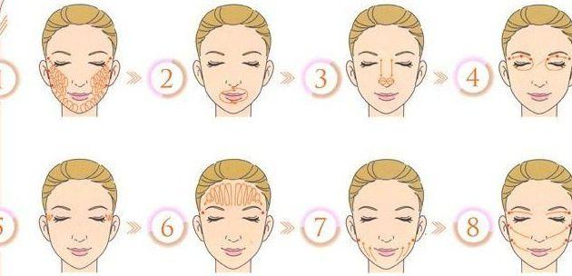 Routine visage peau mixte à problème