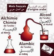Enrichissez votre vocabulaire en langue arabe en découvrant le top des 110 mots français d'origine arabe