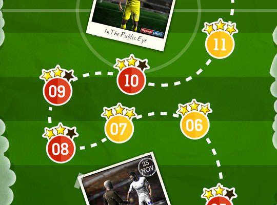 How to play Score! Hero to be the football hero