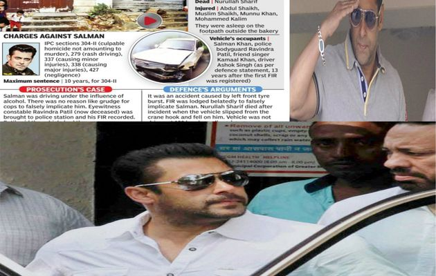 Salman Khan's Plea to Dismiss the 2012 Case