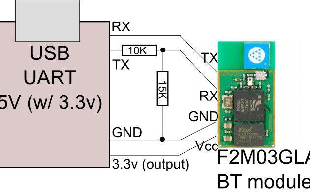 TI nSpire Bluetooth Serial Interface