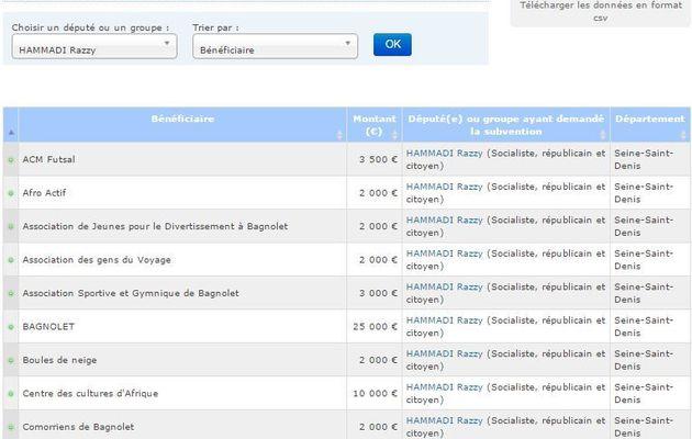 Bagnolet Montreuil : Réserve parlementaire 2016 du député Hammadi