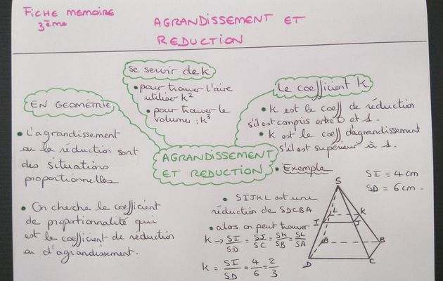 maths agrandissement et réduction