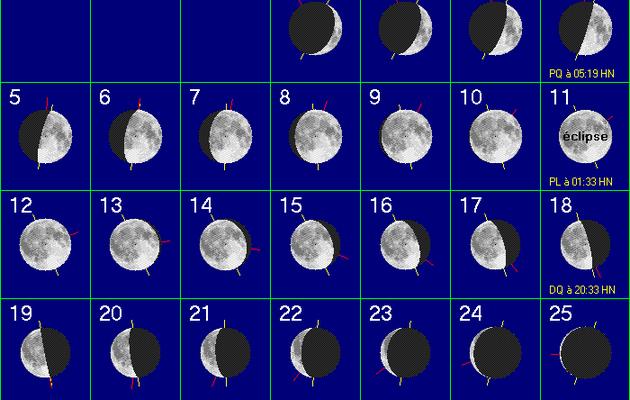 Les mois - Date lune rousse 2017 ...
