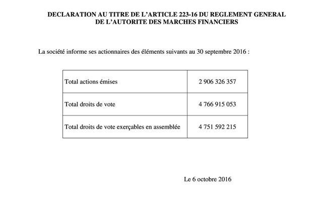 DECLARATION AU TITRE DE L'ARTICLE 223-16 DU REGLEMENT GENERAL