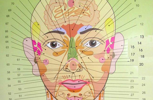 La position de votre acné révèle le type de problèmes de santé Vous avez