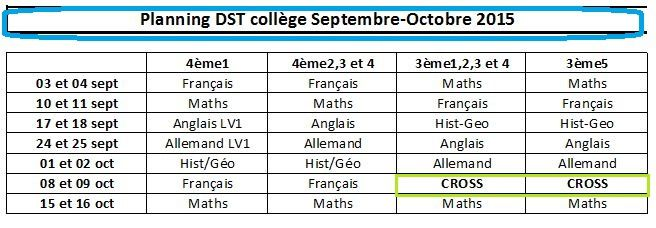 INFO DST collège