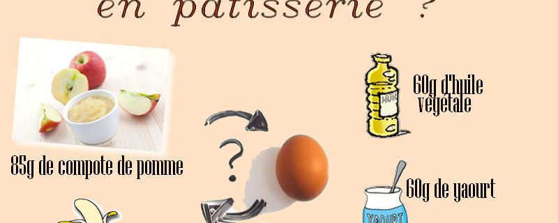 Les trucs & astuces de Sandrine : comment remplacer les œufs en pâtisserie ?