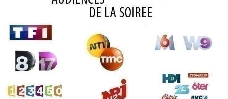 Audiences : ''The Voice'' leader sur TF1