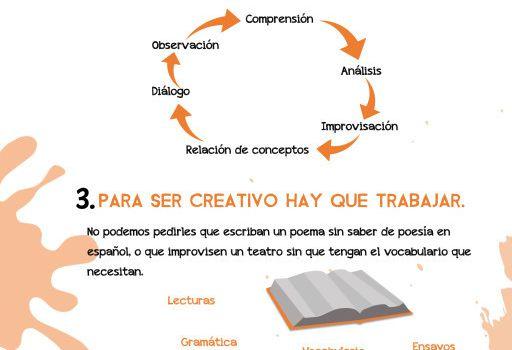 Réforme 2016: La créativité