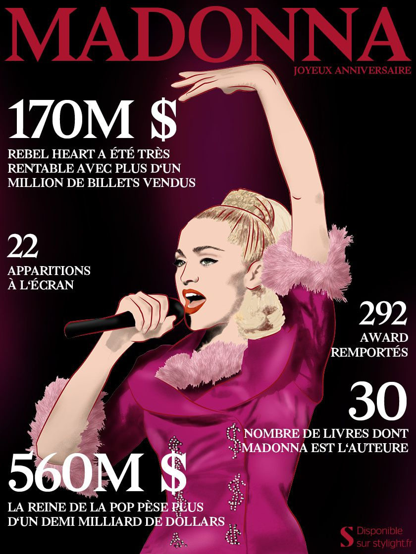MADONNA reine de la pop