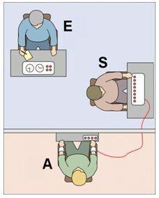 Si je vous dis : L'expérience de Milgram . ça vous parle ? Non ? Alors lisez la suite , ça fait froid dans le dos....!