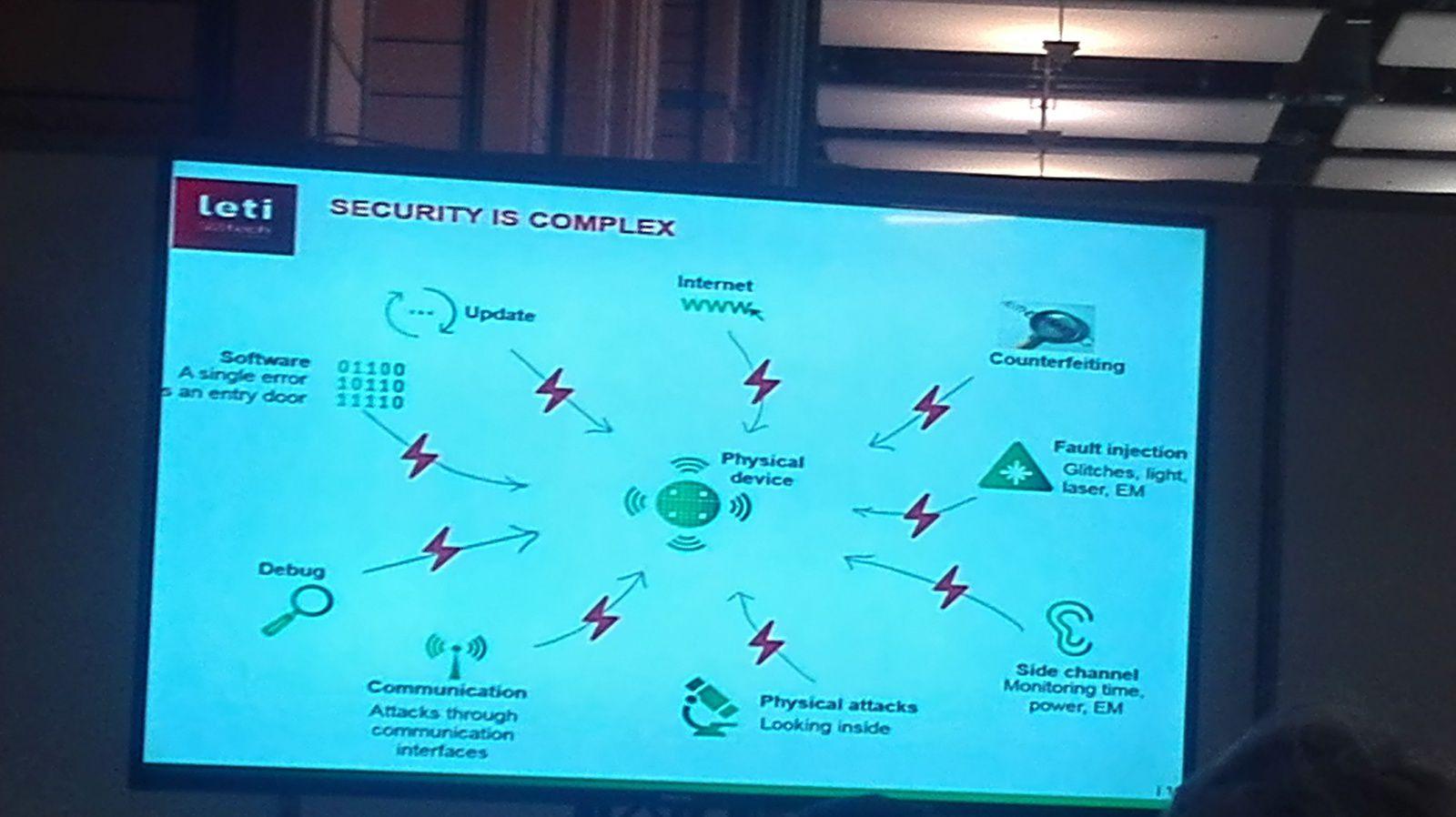 ENOVA LYON 2018 et CYBER SECURITE SANTE