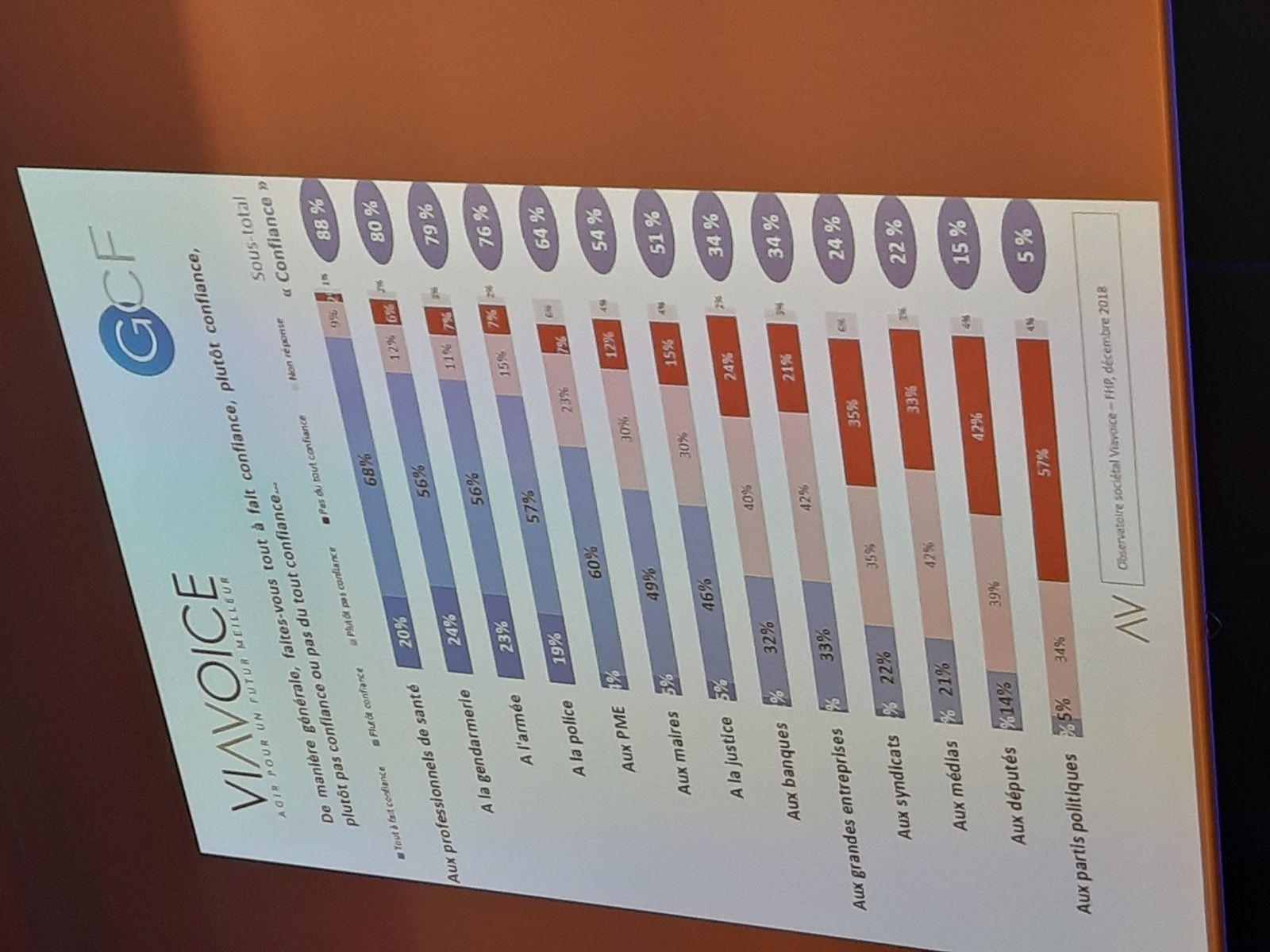 3 emes assises des Technologies financières - Maison de la Chimie