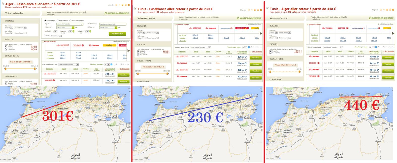 Pourquoi Alger->Tunis ou Alger->Casablanca est plus cher que Tunis->Casablanca ?