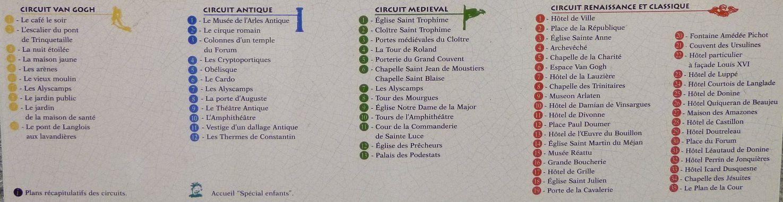 Les cinq découvertes thématiques piétonnières proposées (patrimoine mondial, Arles antique, Van Gogh, Arles classique et baroque).