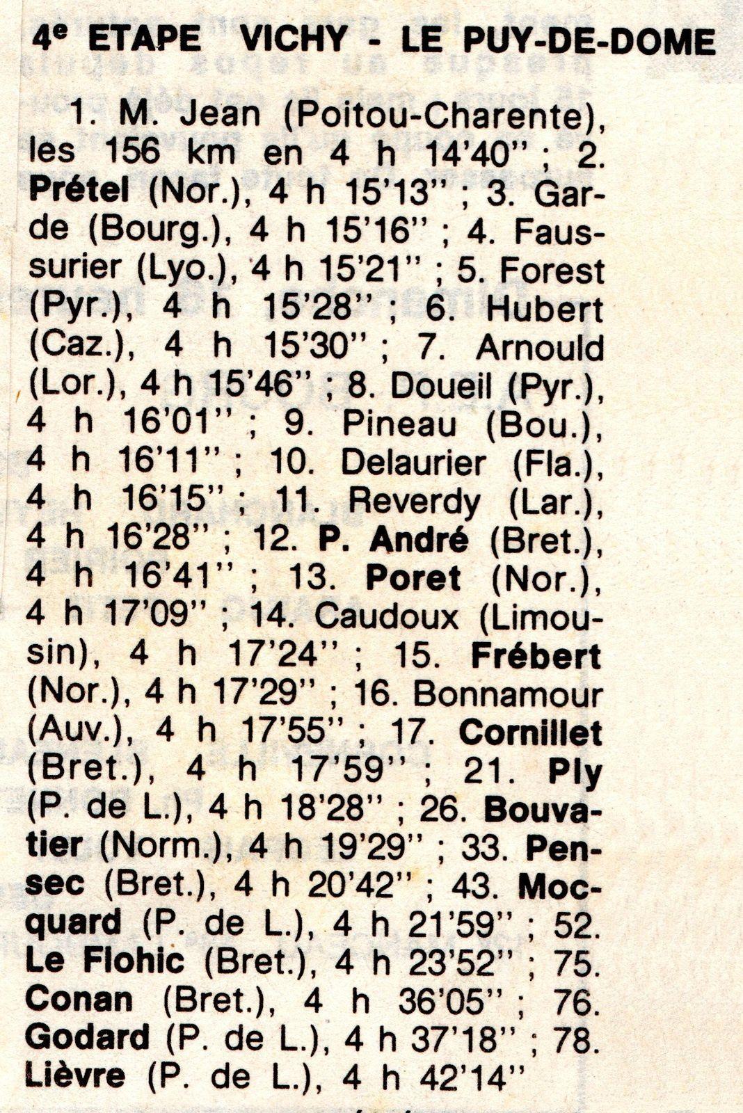 Je suis en tête de ce groupe lors de la Route de France 1983.