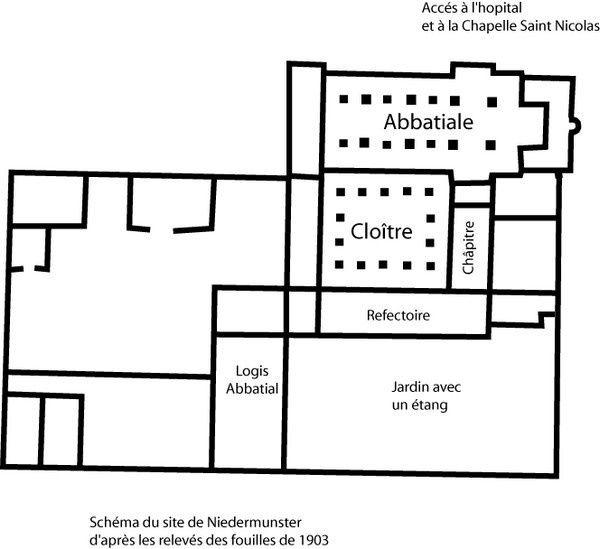 Ruines de Niedermunster
