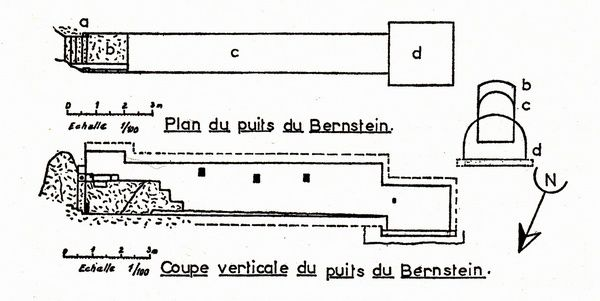 L'héritage de Gertrude de Dabo et le château de Bernstein