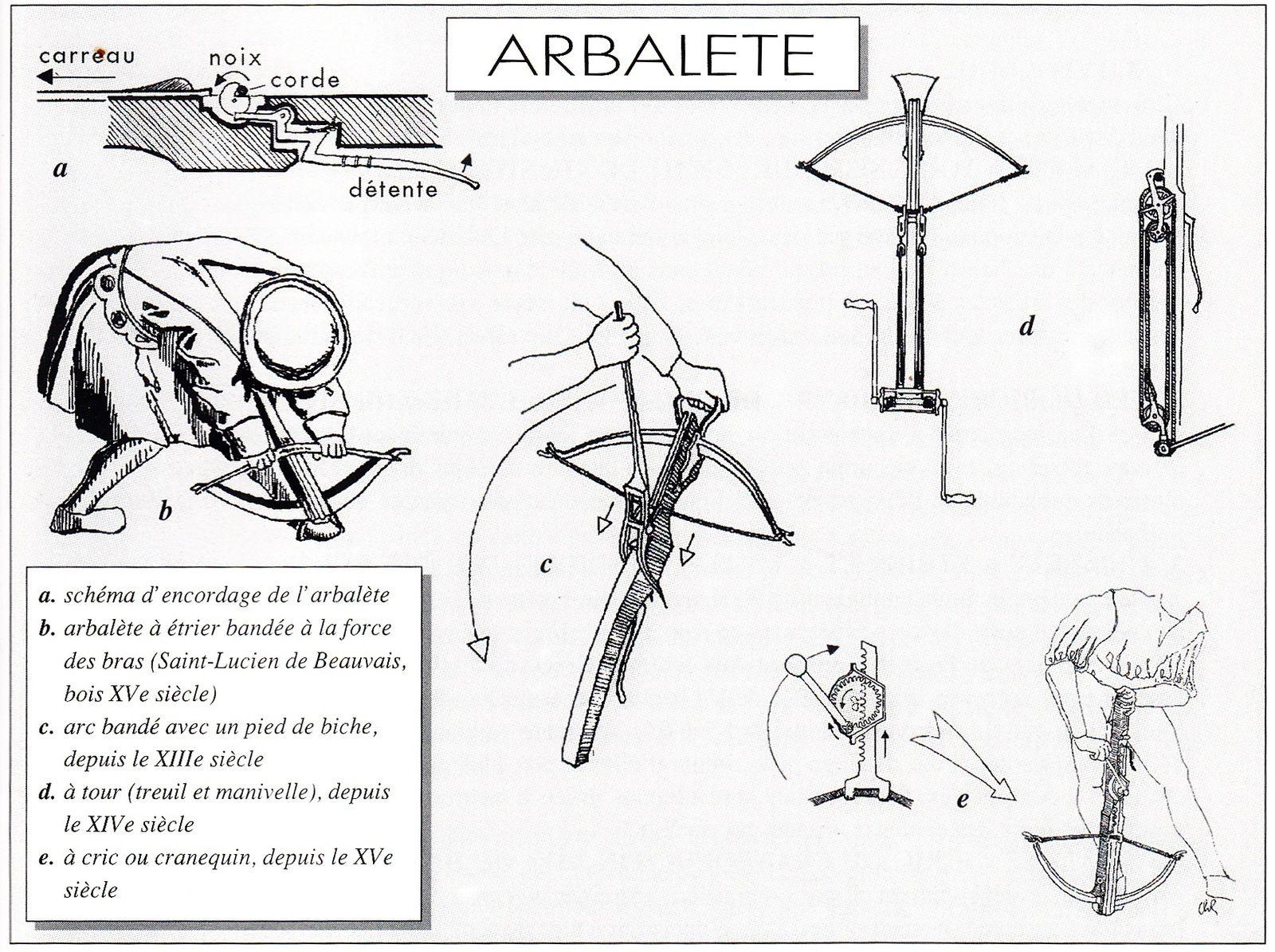 Le carreau d'arbalète d'André,  trouvé au Rathsamhausen