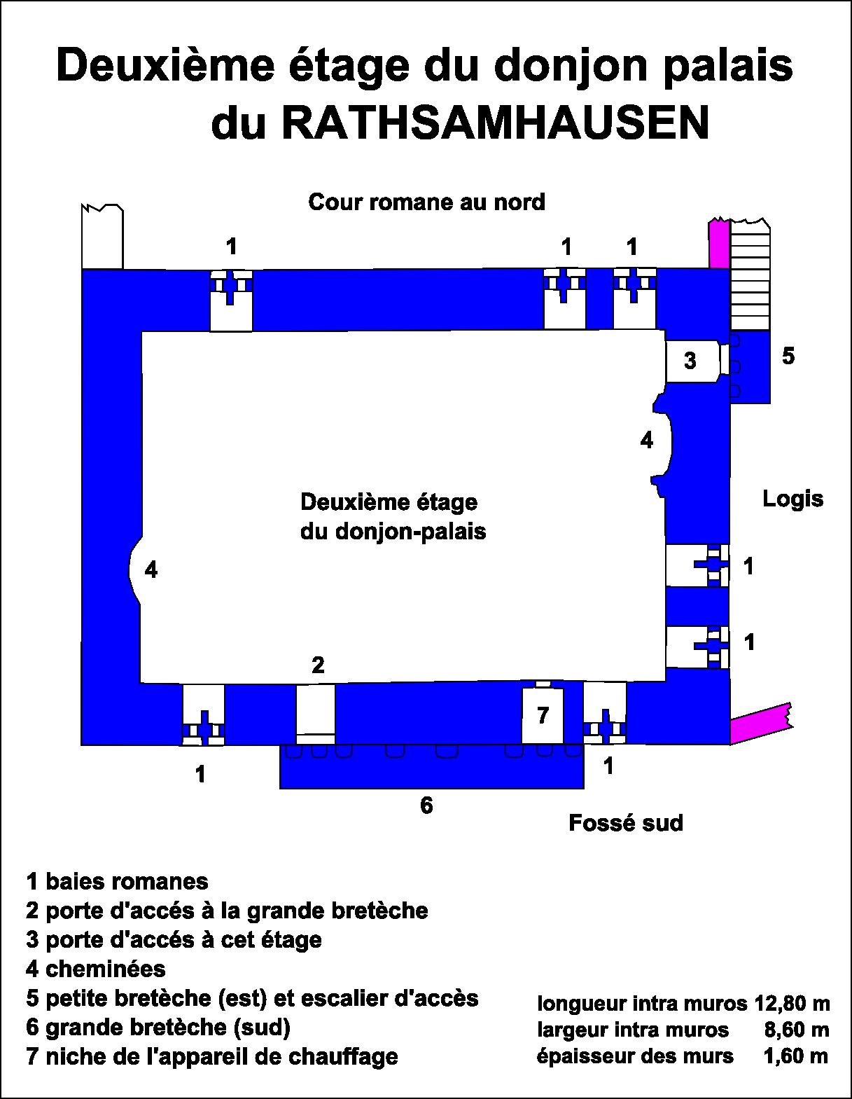 Les splendeurs du donjon-palais du Rathsamhausen