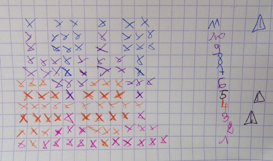 quand je mets un triangle c'est pour signaler qu'il y a des diminutions