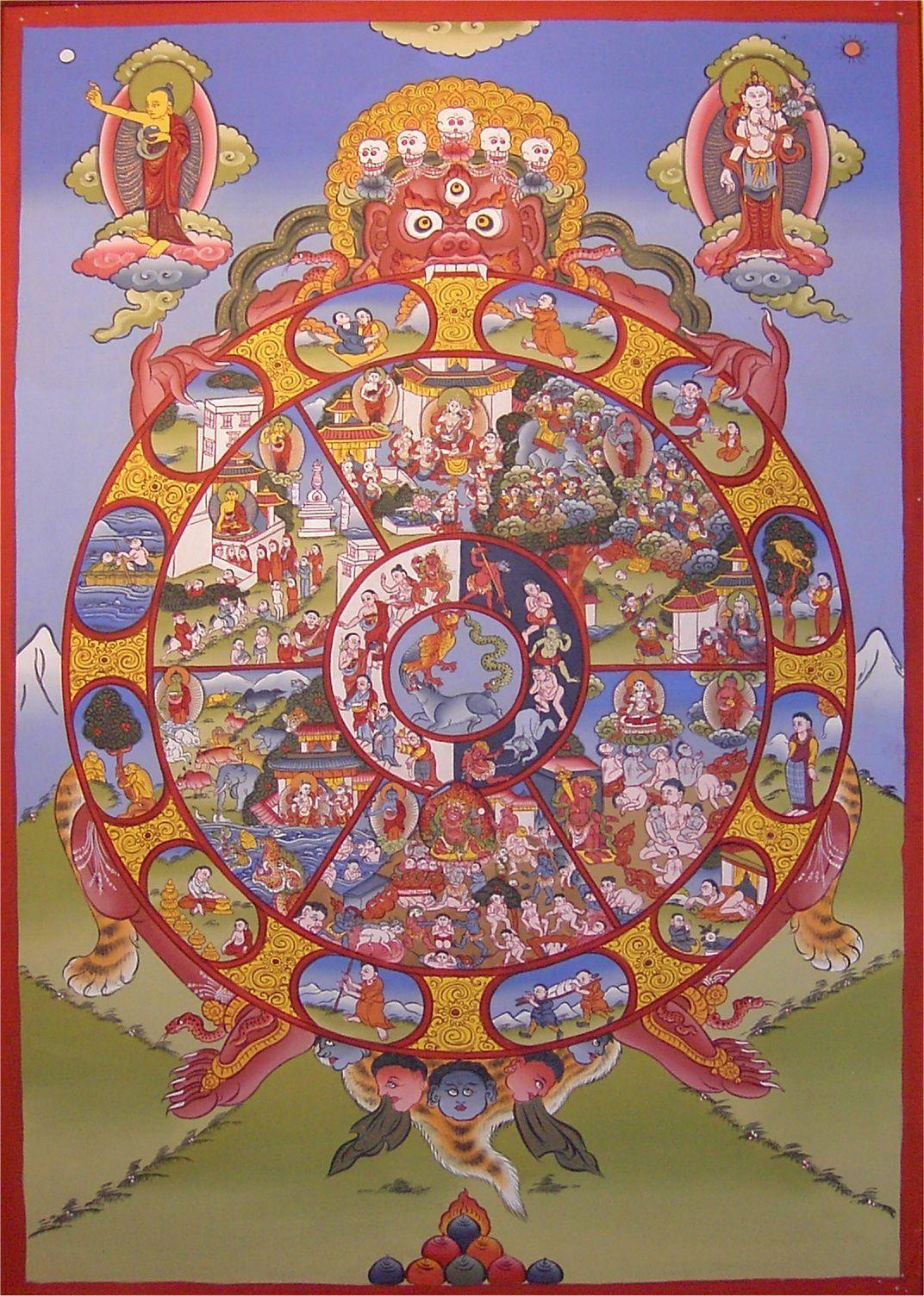 Les Douze Liens Interdépendants Dans Le Bouddhisme