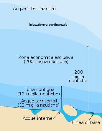 zone marine