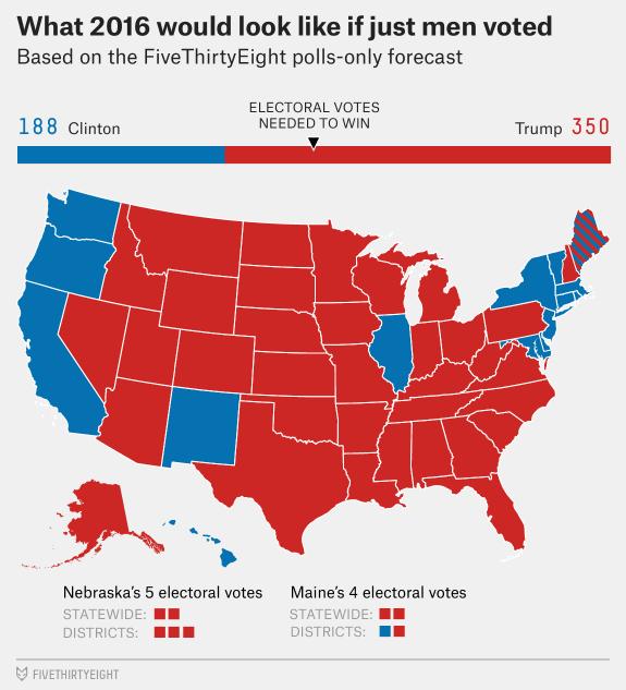 Perché le donne possono far perdere Trump