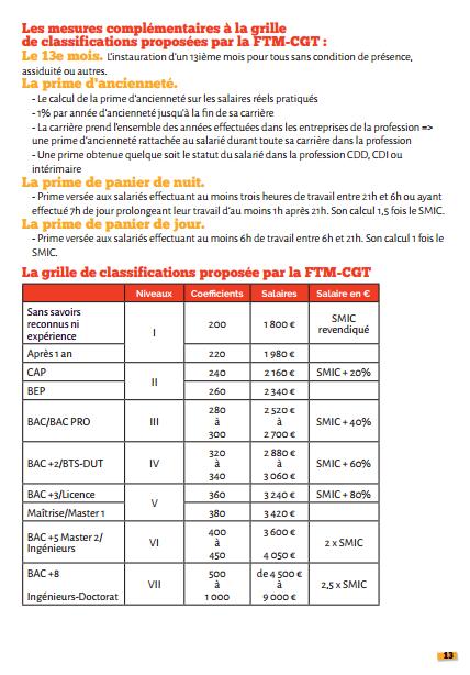 Déroulement de carrière / rémunération et mesures complémentaires à la grille de classification proposées par la FTM-CGT.