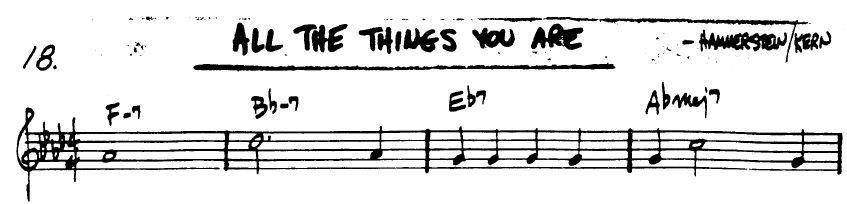 Exercice d'analyse harmonique - Niveau 1 !