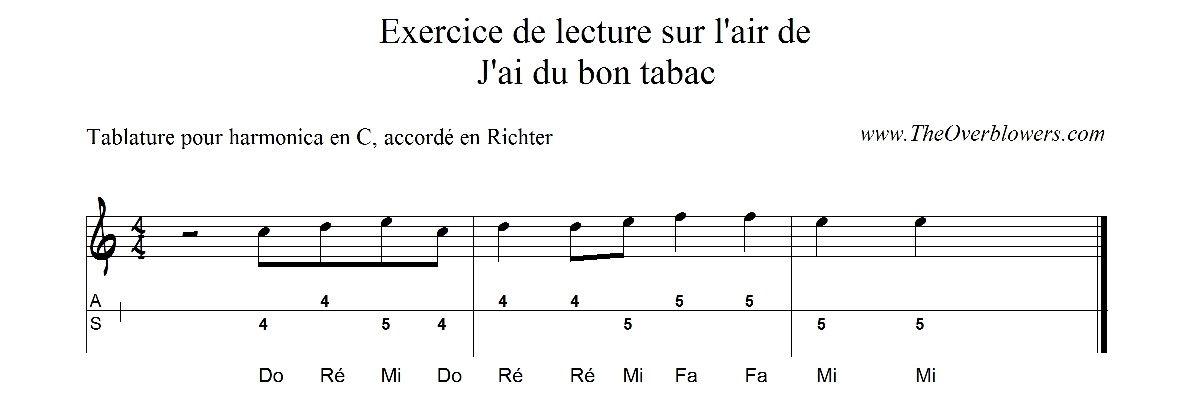 Exercice avec tablature & nom des notes