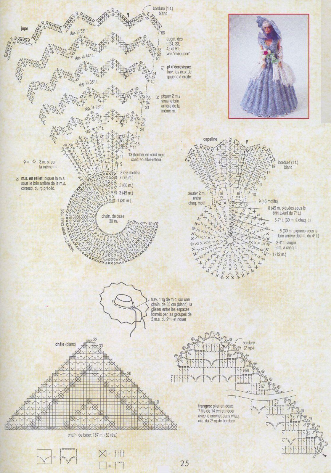 diagramme gratuit robe de princesse