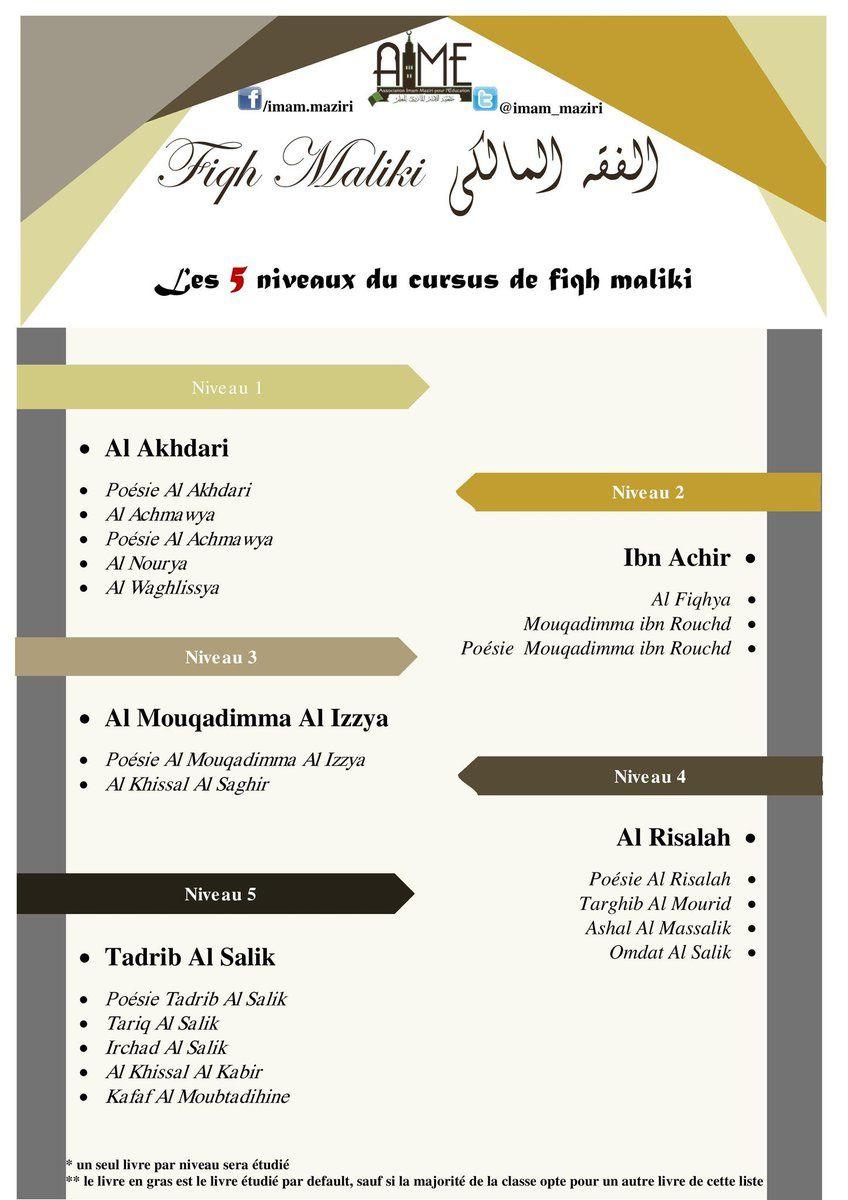 Séminaire semi-intensif de jurisprudence maliki