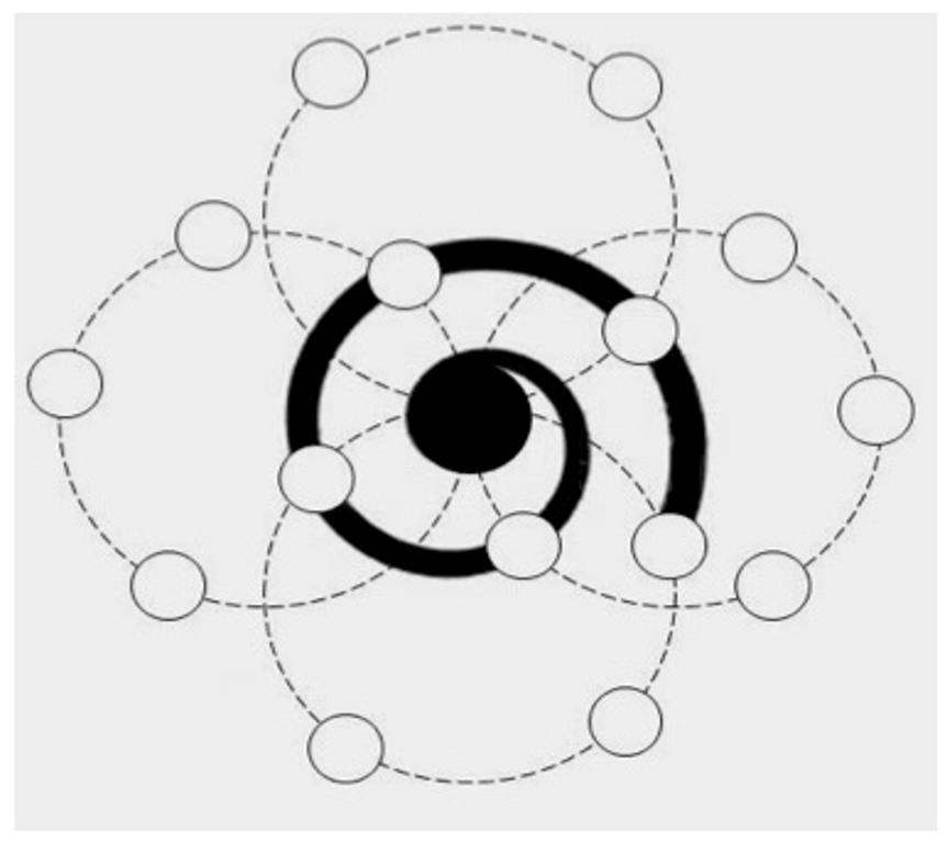 Pédagogie du cercle en pratique