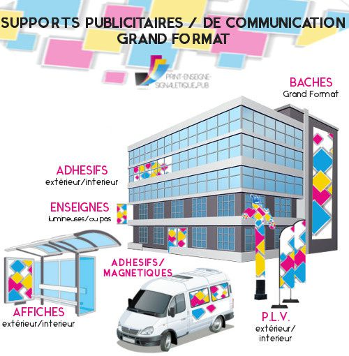 E-Grossiste des Supports de Communication Grand Format