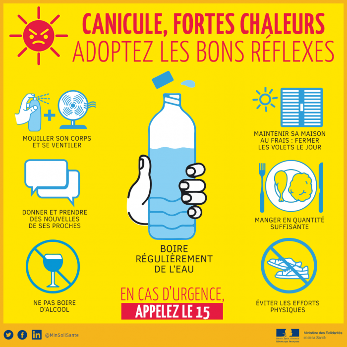 Canicule : attention aux fortes chaleurs - Mairie de Saint Germain ...