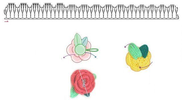 Belles roses en application ou à suspendre , avec sa grille gratuite !