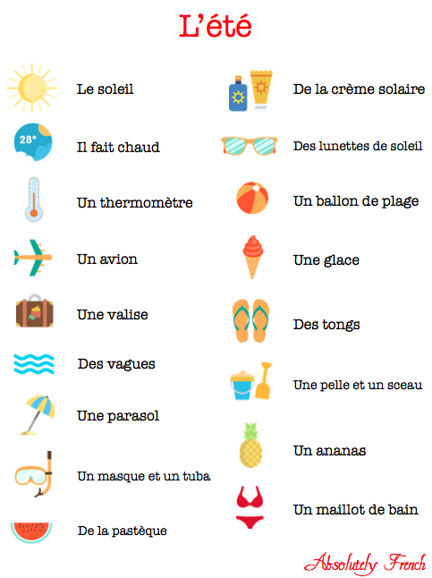 été, summer, saison, plage, beach, chaleur, vague, holiday, sun, soleil, article, Absolutely French, vocabulaire, vocab, vocabulary, french, français, learn french, apprendre le français, cours de français, expats, expat, expatriates, expatriés