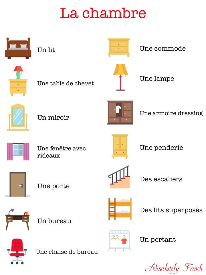 Vocabulaire Les Meubles De La Maison Absolutely French Over Blog Com