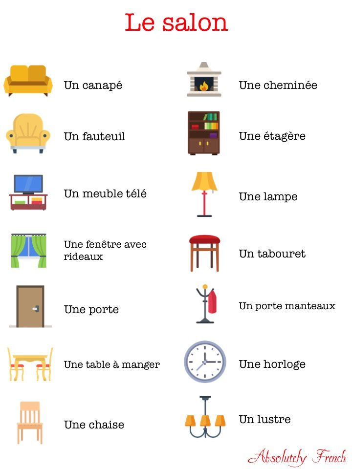 Vocabulaire les meubles de la maison absolutely french - La maison du danemark meuble ...