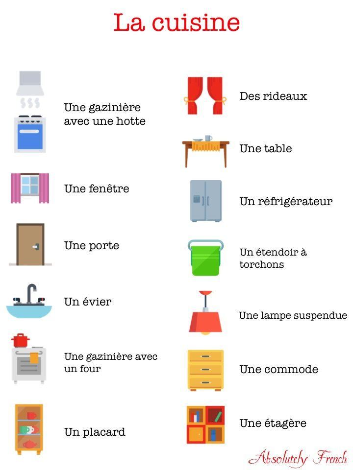 Vocabulaire les meubles de la maison absolutely french for Liste de meuble pour la maison