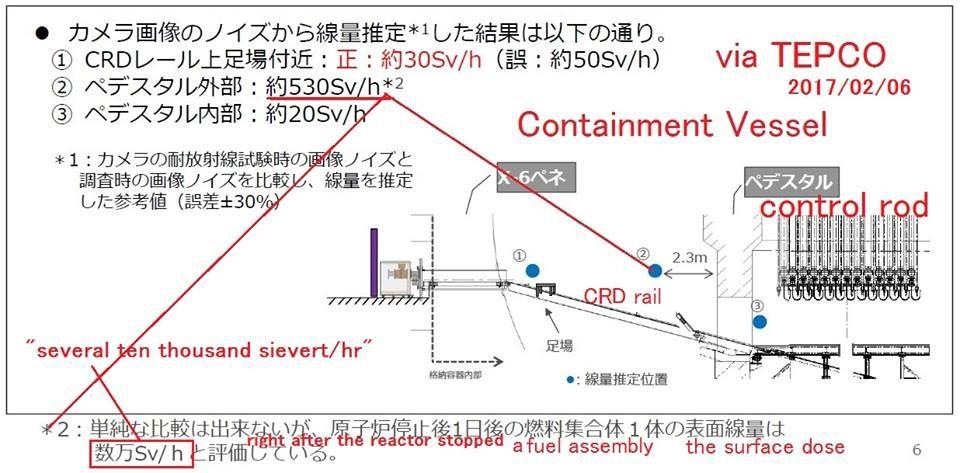 Schéma de localisation des mesures (merci à Masaichi Shiozaki pour la traduction !)