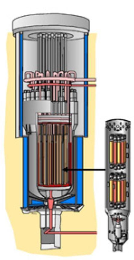 Réacteur Halden - Source AIEA