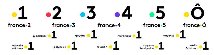 """FO france.tv : """"Maintenez France 4 et France Ô !"""" (lettre ouverte)"""