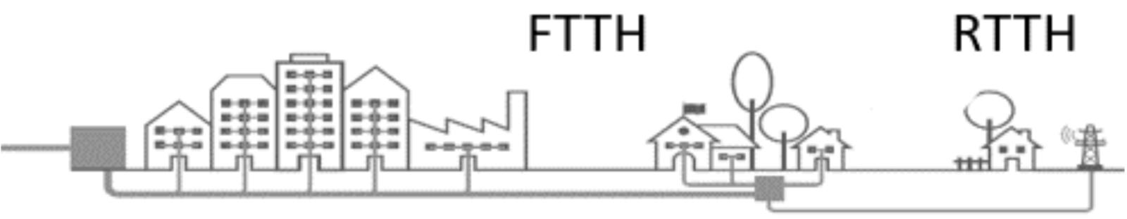 Pour les sites concernés, le choix entre le déploiement de la fibre ou le RTTH sera guidé par une étude économique.