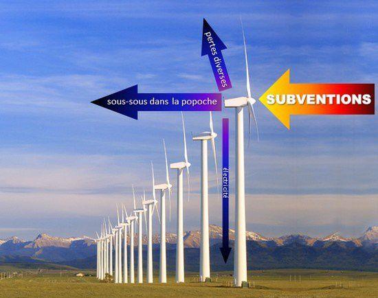 Derrière le scandale des éoliennes, celui des subventions à la presse