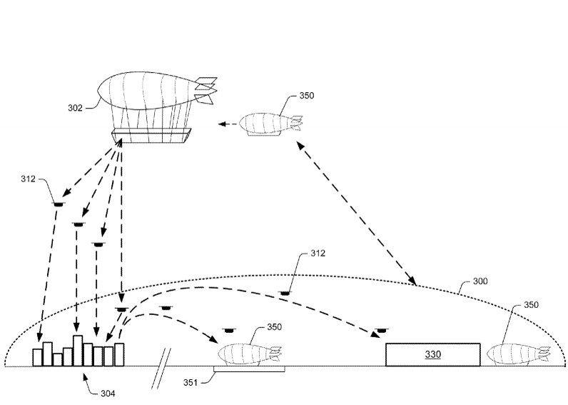 Amazonva-t-il installer des entrepôts volants pour la livraison par drone?