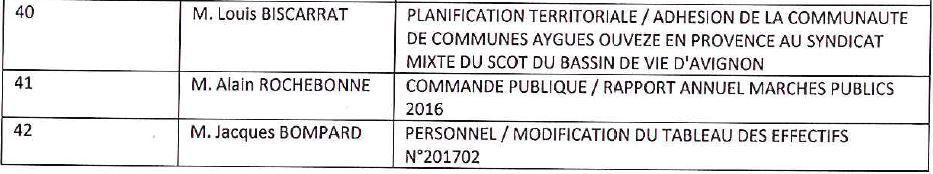 Conseil communautaire 10 avril 2017: Ordre du jour.